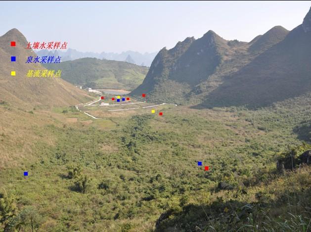 环江站土壤水、岩溶泉采样监测点分布示意图