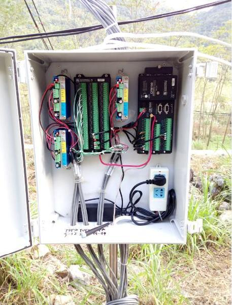 环江站古周示范试验站生态水文过程观测系统
