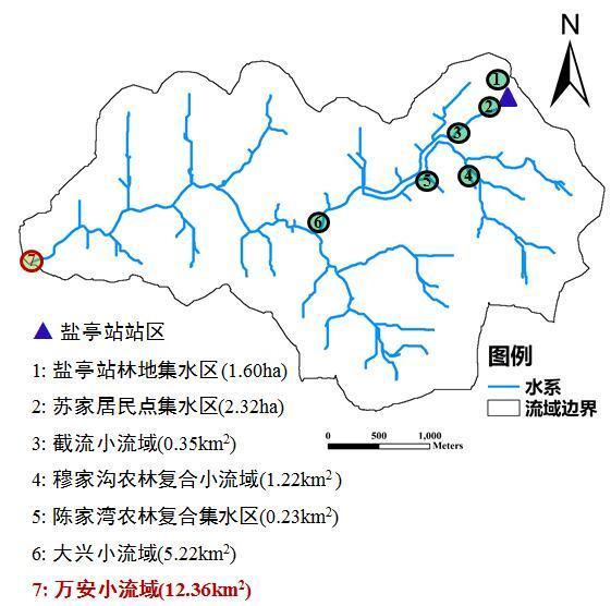 盐亭小流域多尺度生态-水文观测平台