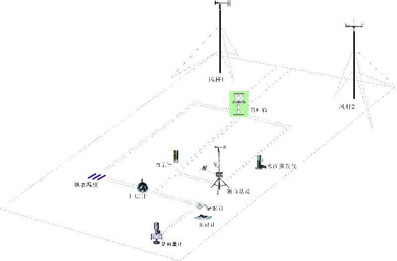 GGFQX02贡嘎山站1600米综合气象要素观测场